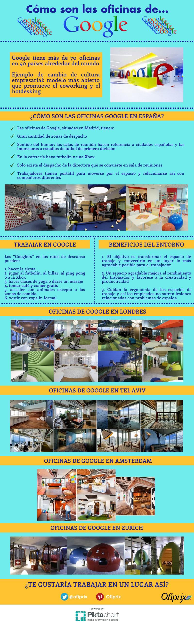 C mo son las oficinas de google for Cuales son las caracteristicas de una oficina