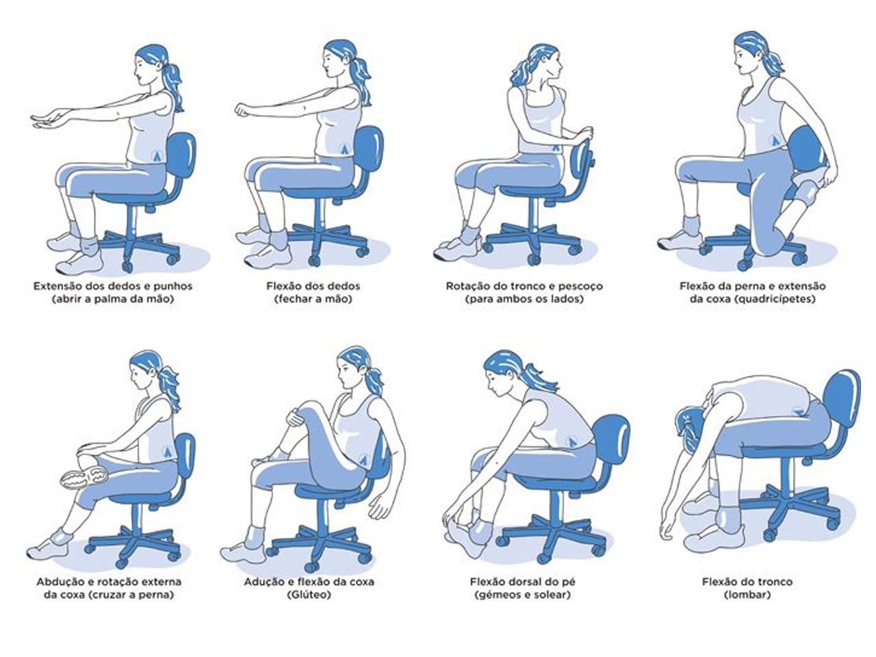 5 excelentes ejemplos de ergonom a en el trabajo for Ejemplos de muebles ergonomicos
