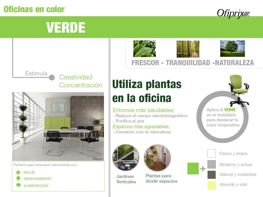 Oficinas verdes : resumen