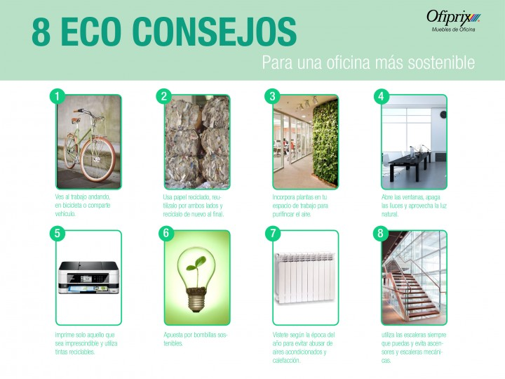 ciudades sostenibles y competitivas : ecoconsejos ofiprix