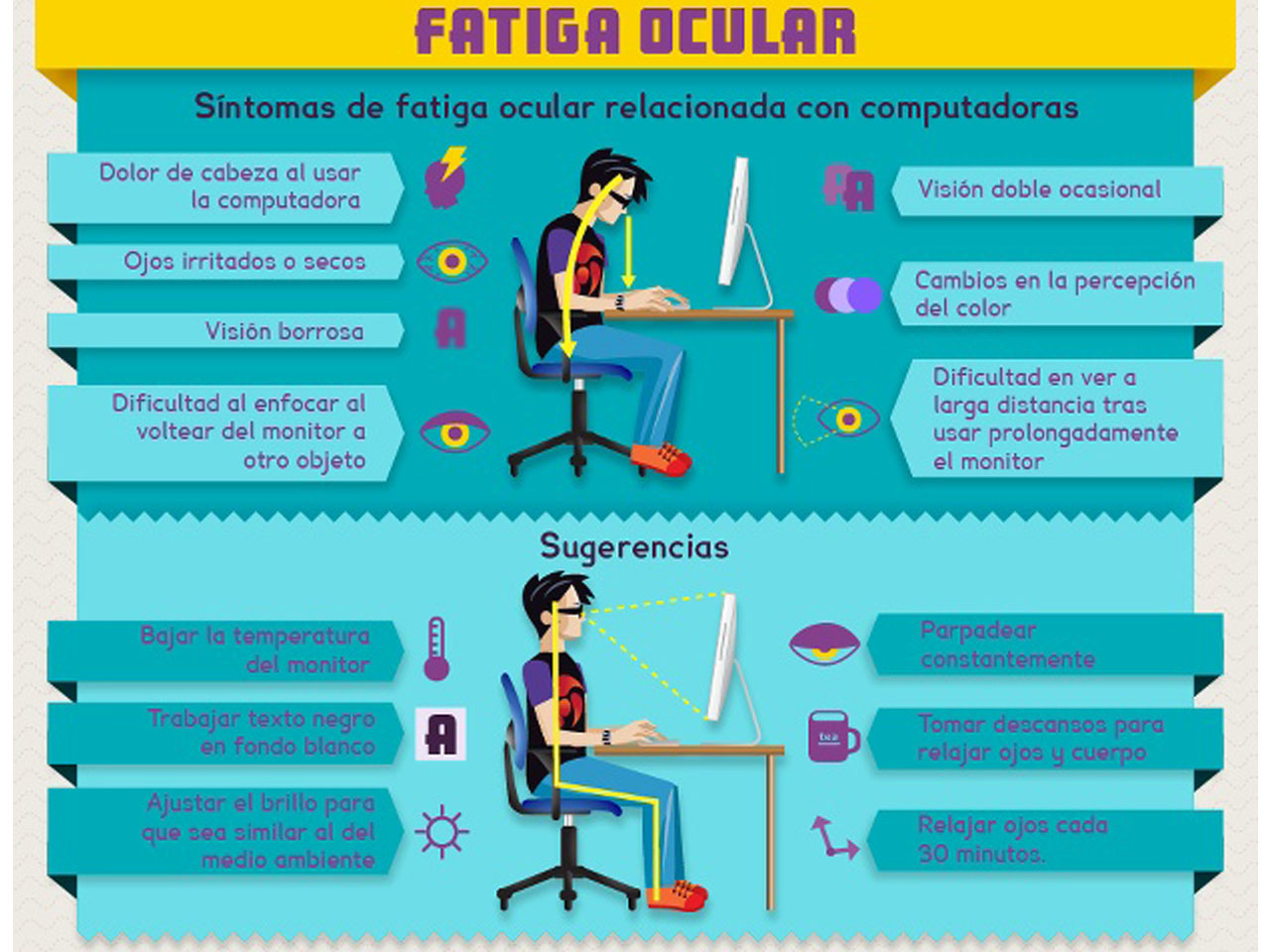 Ergonom a visual los 3 consejos esenciales for Recomendaciones ergonomicas para trabajo en oficina
