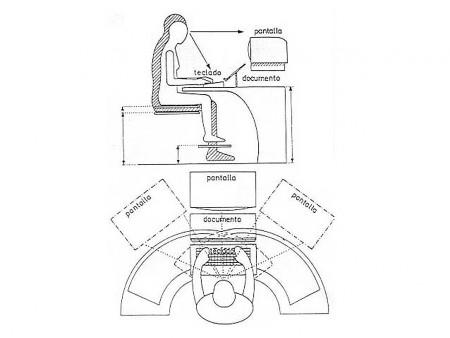 Qué es la ergonomía en el trabajo esquema