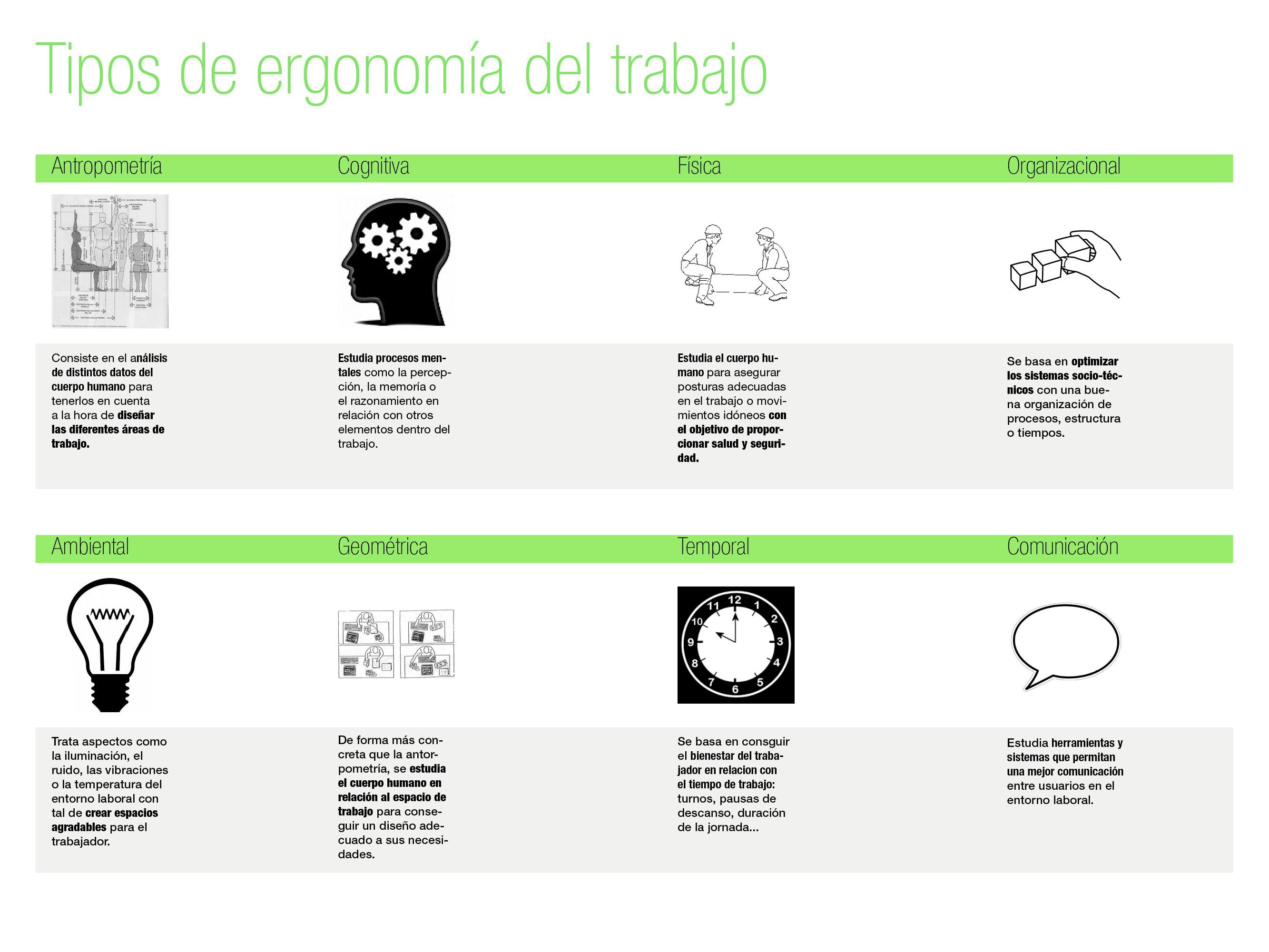 Tipos de iluminación ergonomía