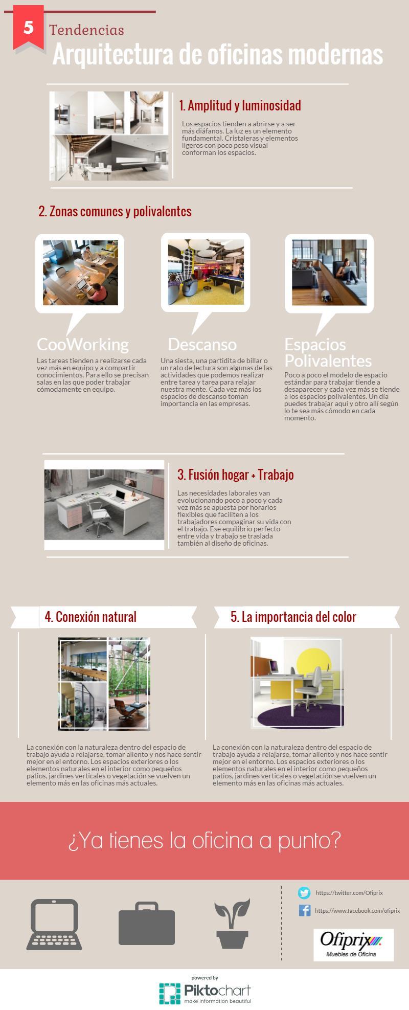 Infografia Aquitectura de Oficinas Modernas: OFIPRIX