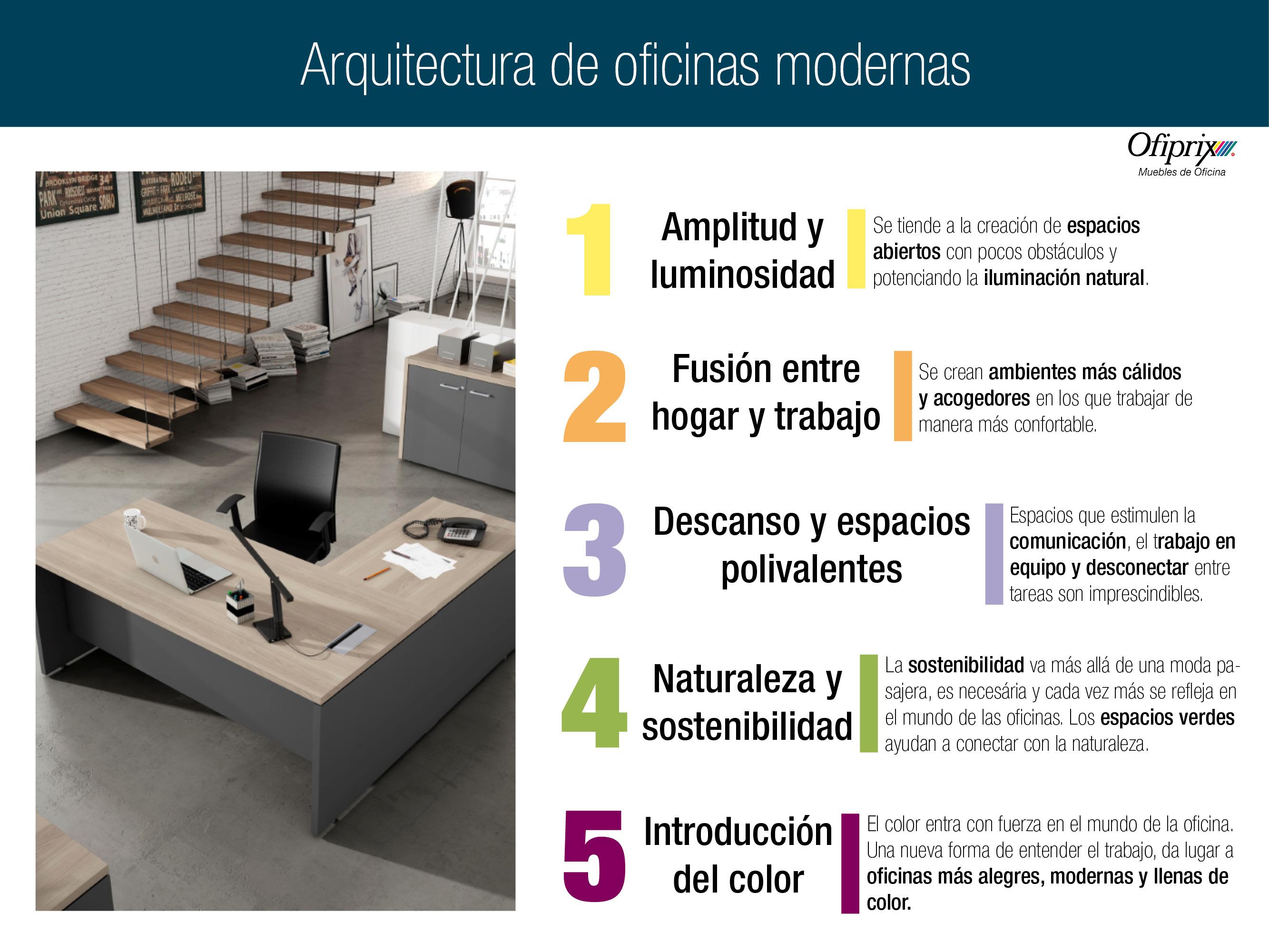 5 tendencias de arquitectura de oficinas modernas for Importancia de la oficina dentro de la empresa wikipedia