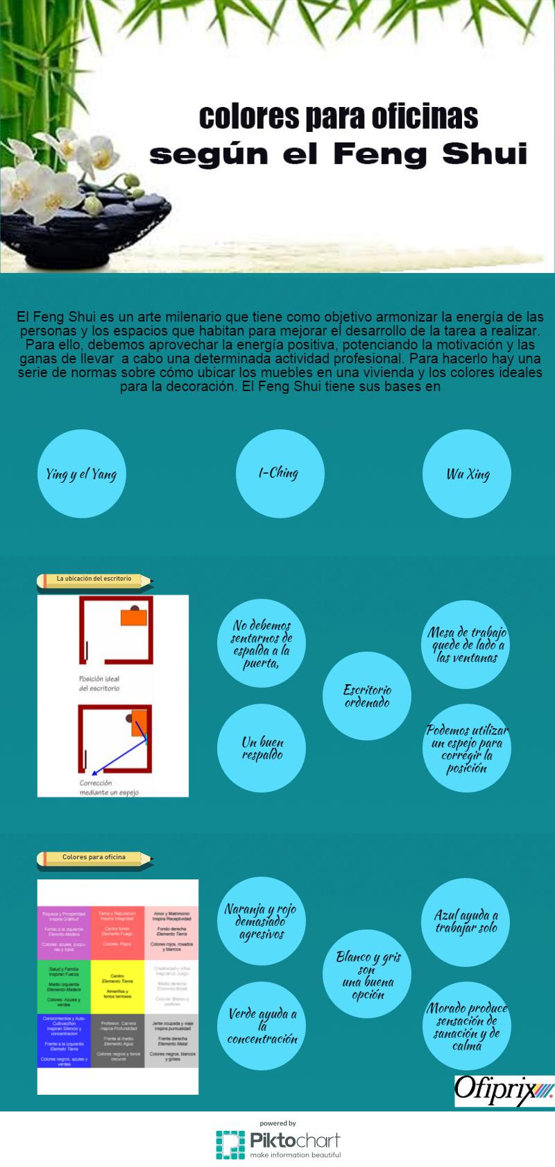 Colores para oficinas según Feng Shui - Infografia Ofiprix