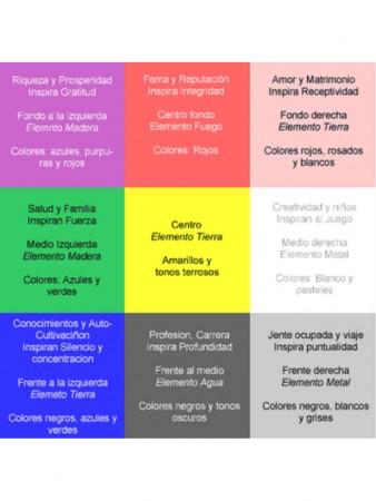 colores para oficinas según feng shui