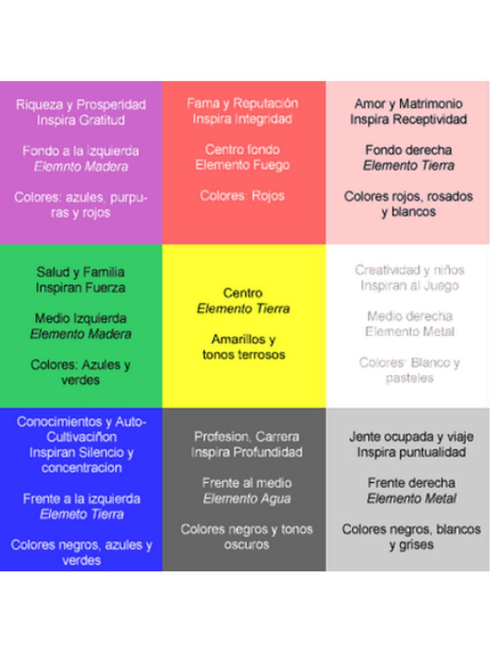los 9 colores para oficinas seg n feng shui On color sala segun feng shui