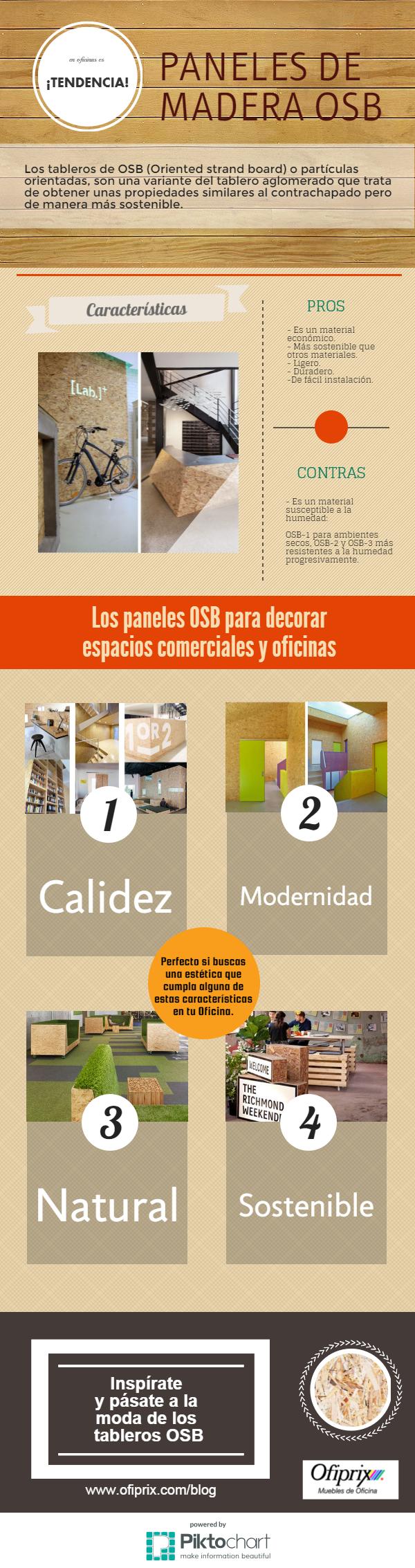 Infografía: paneles OSB - OFIPRIX