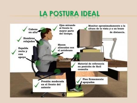 ergonomía preventiva, la postura ideal