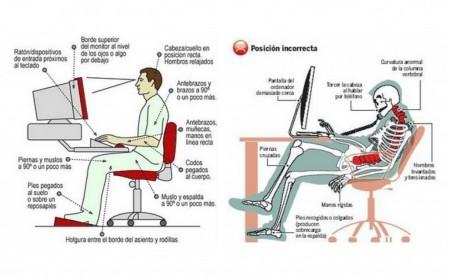 ergonomía preventiva en la oficina
