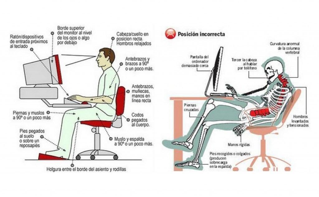 5 claves de ergonom a preventiva en la oficina for Recomendaciones ergonomicas para trabajo en oficina