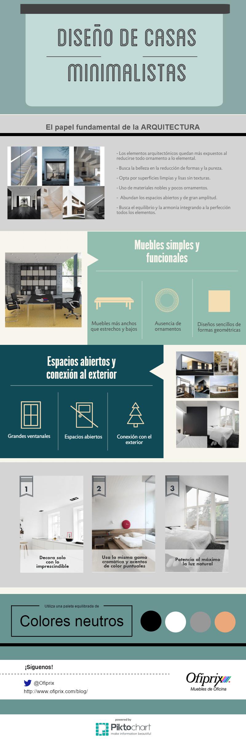 infografia deco minimalista
