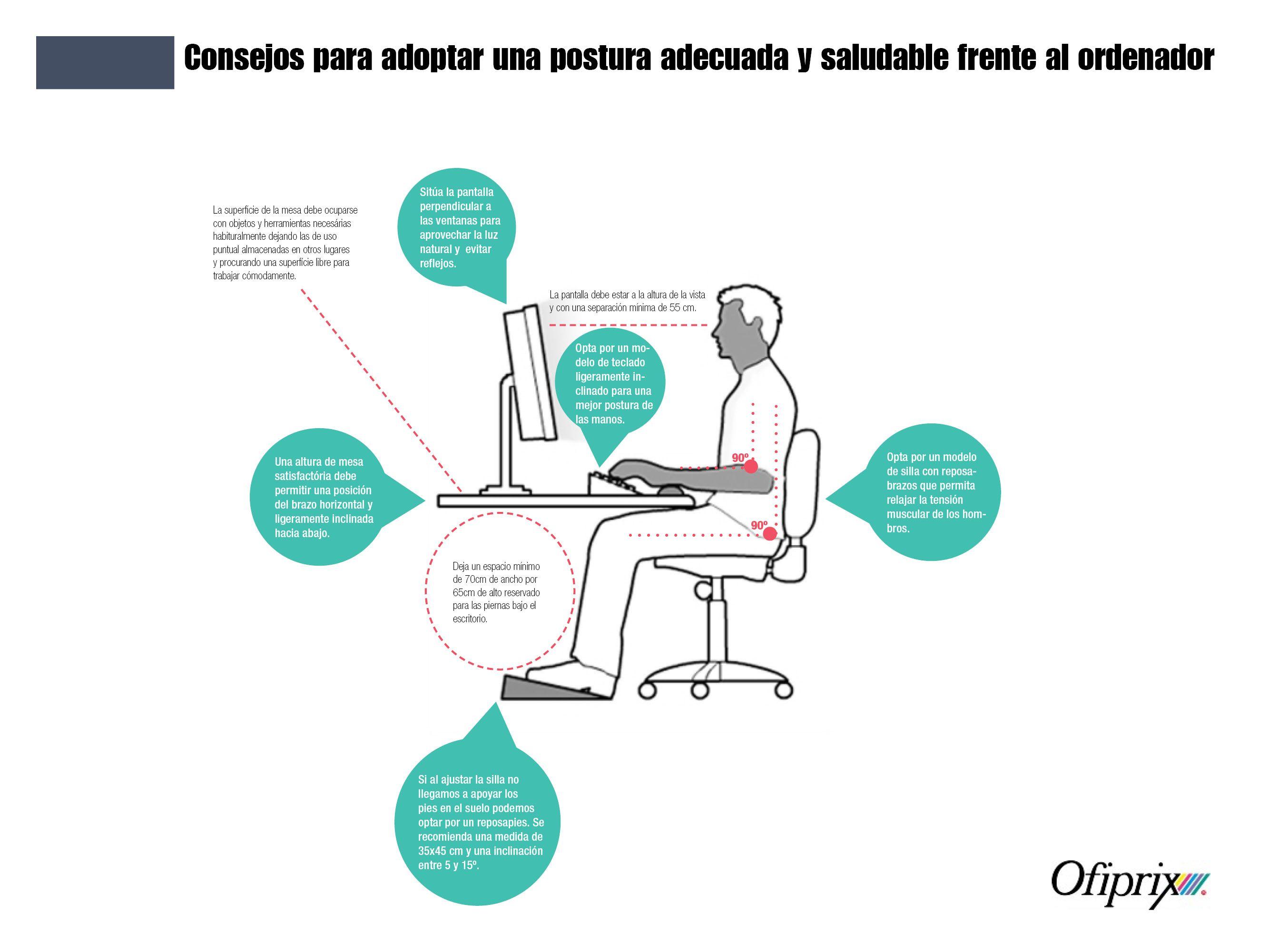 postura ergonomia en el trabajo