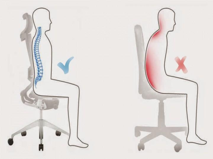ajuste del respaldo de las sillas ergonómicas