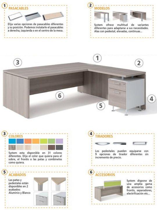 cómo elegir una mesa de oficina pasacables