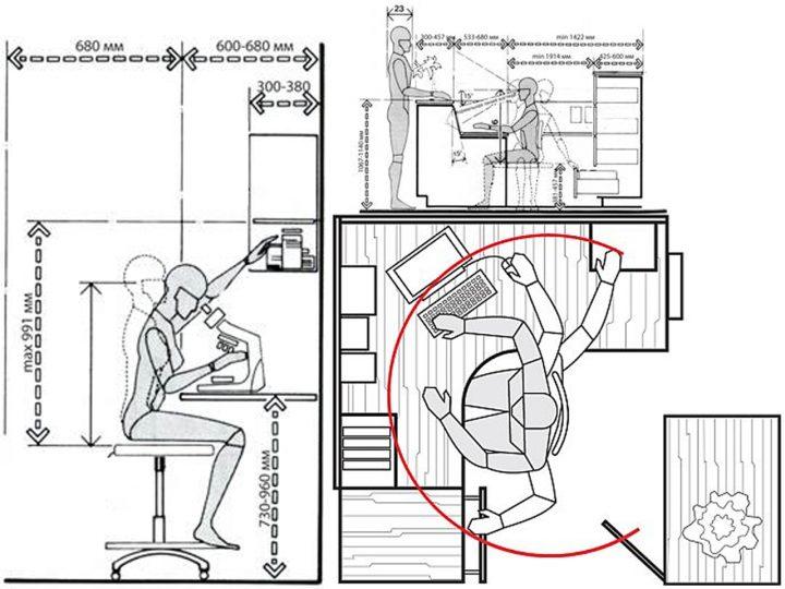 cómo elegir una mesa de oficina gráfico