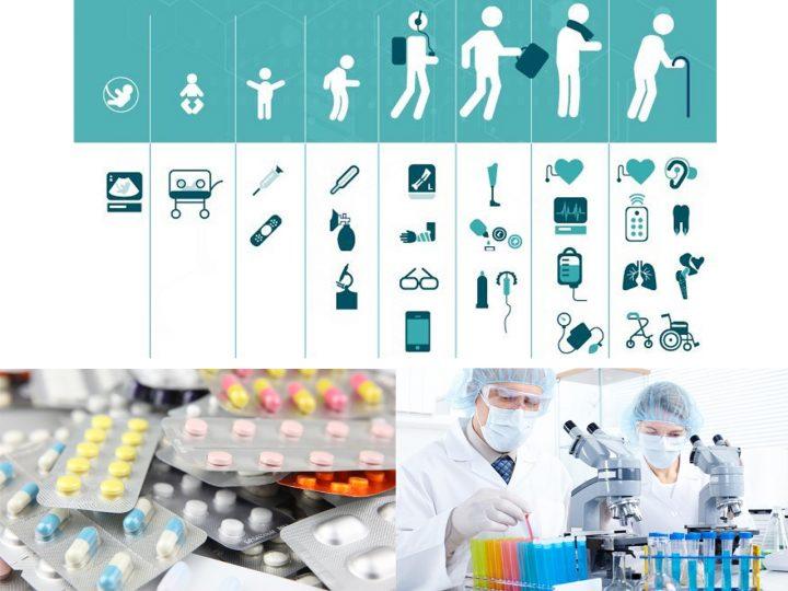 los negocios más rentables del mundo farmacéutica